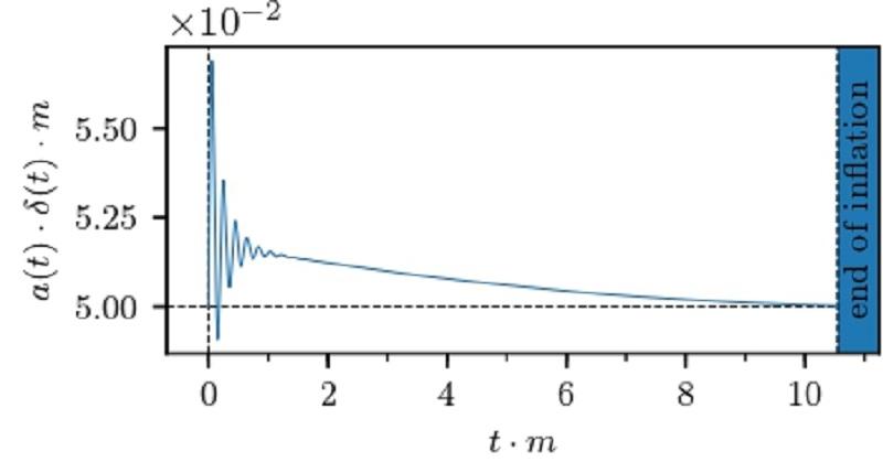 график зависимости толщины стенки от времени тонкие стенки 1