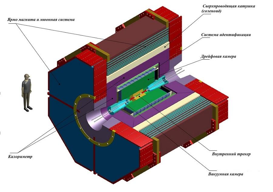 концептуальный проект детектора