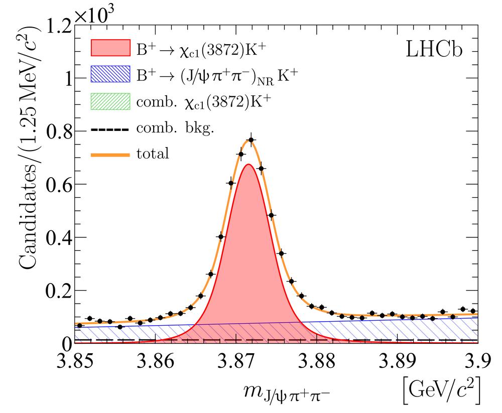 19.05 X3782 в эксперименте LHCb. Иллюстрация LHCb